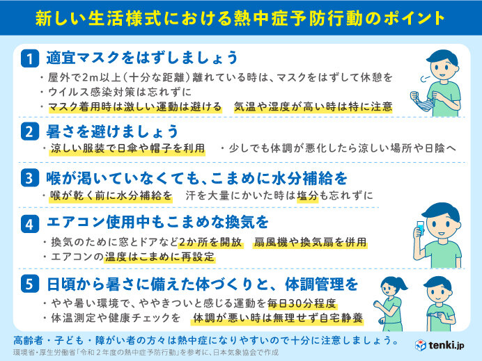 熱中症を予防するポイント 5つ プラスワン