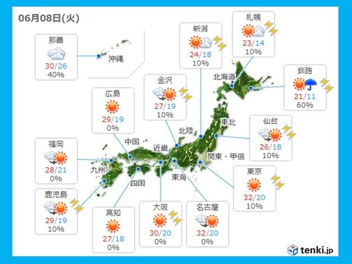 きょう8日(火)の各地の天気 急な雨や雷雨に注意を