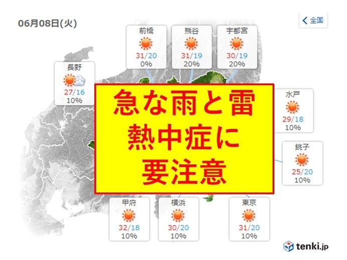夏の日ざし 熱中症・紫外線・天気急変に注意