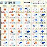 週間天気 週末にかけて晴れる所が多い 関東は雨の季節そこまで
