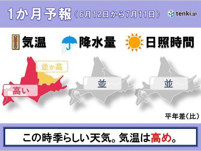 北海道の1か月予報 平年より高い気温は1週目までか