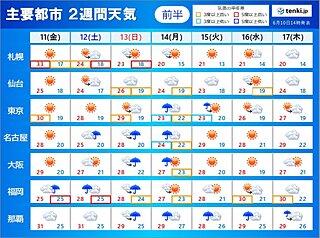 関東甲信の梅雨入り 最新の見通しは? 全国的に気温の変化にも注意 「2週間天気」