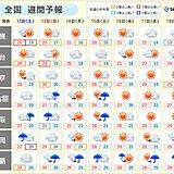 週間 土日は雨雲広がる その先も湿った空気の影響を受けやすい 蒸し暑い日が多く