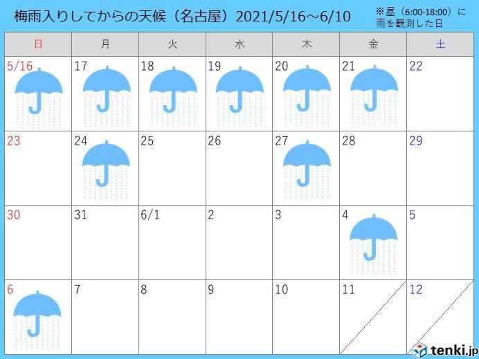 東海地方 雨の日が少ない梅雨 週末は梅雨空が戻る
