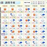 週間天気 暑さしばらく続く 梅雨前線 来週末に再び北上か?