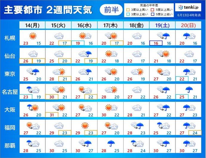 まもなく? まだ先? 関東甲信~東北の梅雨入り「2週間天気」