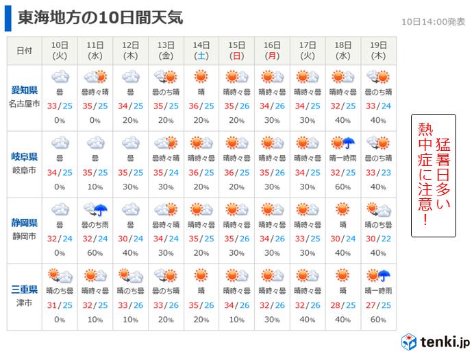 梅雨 明け 東海