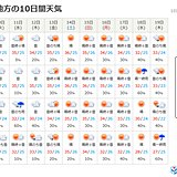 東海 梅雨明け十日は熱中症に注意