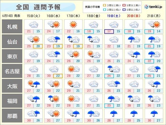 週間 水曜まで天気急変に注意 週末から関東甲信も本格的な梅雨空に