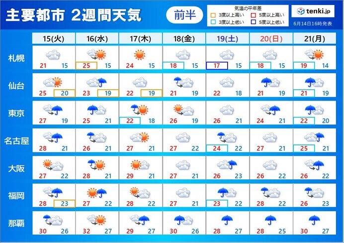寒気の影響 天気の急変に注意