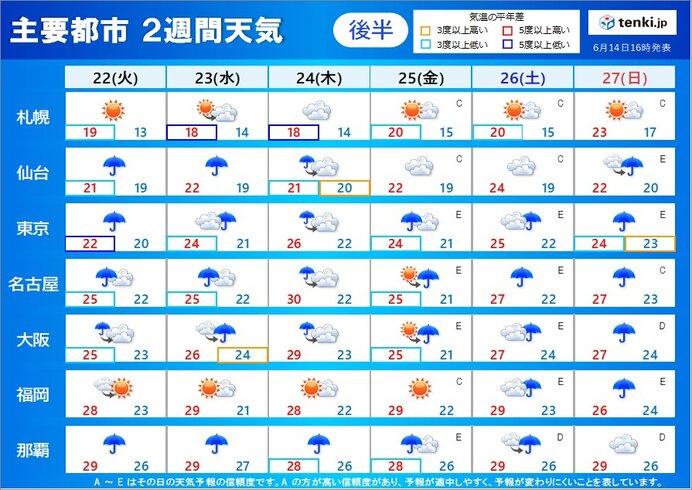 梅雨前線の影響 梅雨空続く 沖縄の梅雨明けは?