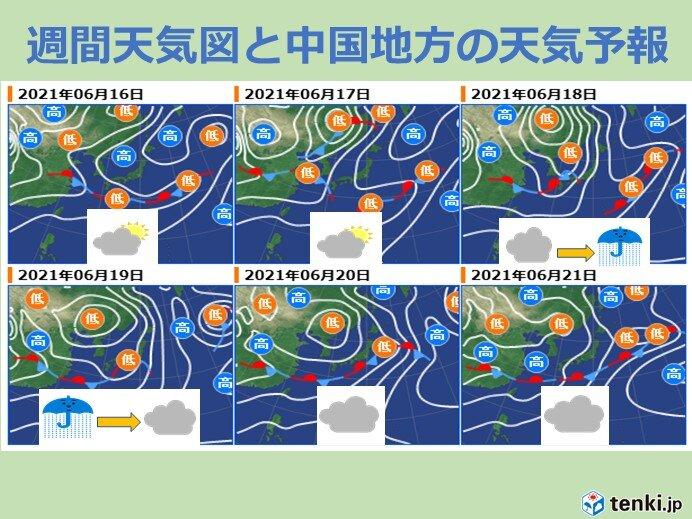 向こう一週間は雨が長続きせず晴れ間もある 体にこたえる暑さになる日も