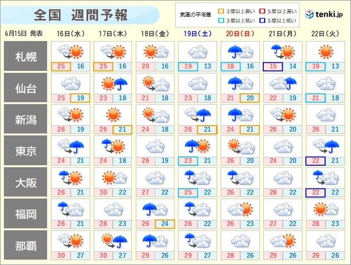 週間 ぐずついた天気 木曜まで雷雨に注意 北陸や東北も梅雨入りか