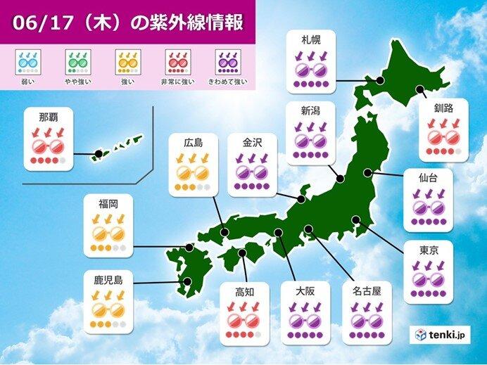 あす17日 紫外線と暑さ対策を 関東周辺は不安定 にわか雨に注意