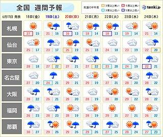 週間 週末は広い範囲で雨 来週は前線北上で関東など梅雨空に