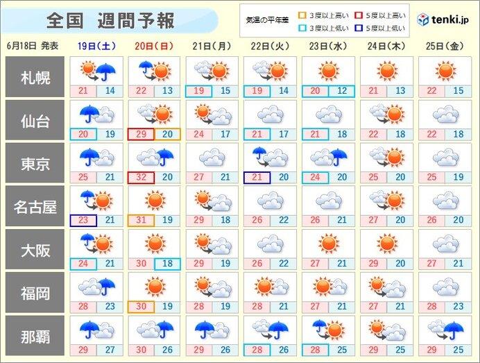 週間予報 梅雨前線次第に北上へ 全国で雨の季節に