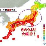 きょう20日 熱中症に警戒 近畿~東北できのうより気温大幅UP