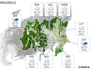 関東 あす22日は所々でにわか雨 折りたたみの傘を 広く雨となるのは27日頃