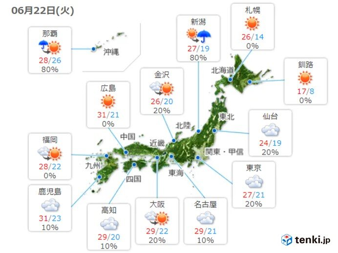 西日本を中心に真夏日