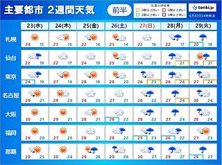 2週間天気 局地的な雷雨 から 広範囲の雨へ 梅雨前線北上 台風も影響か