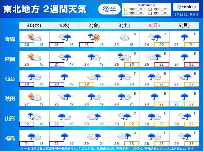 30日(水)からも梅雨空 雨脚強まる日も