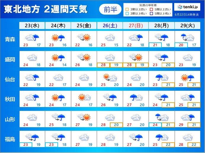 東北の2週間天気 今週はゲリラ雷雨 来週は梅雨本番 大雨に注意