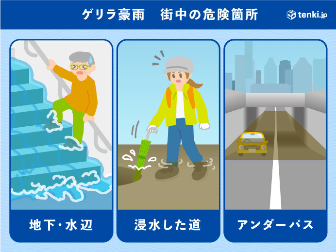 街中でゲリラ豪雨(局地的な大雨)が発生 避難のポイントは