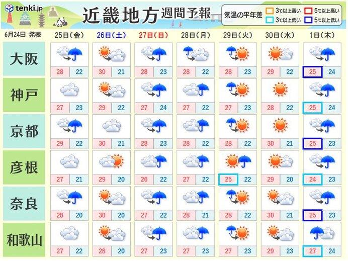 あす25日も午後は激しい雷雨 その後は梅雨空戻る