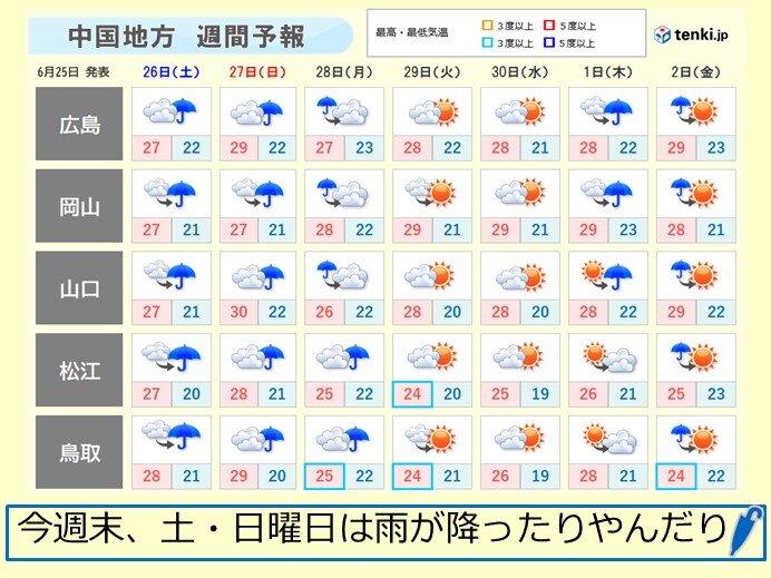 中国地方 あす土曜日から梅雨空戻る この先曇りや雨の日が多く梅雨明けは当分先か