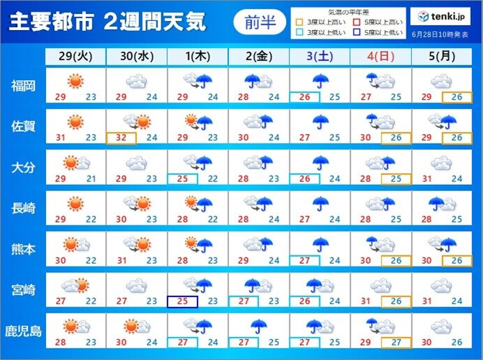九州 7月上旬にかけて「梅雨最盛期」 雨の降り方に警戒