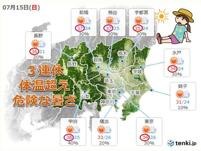 関東甲信 強烈な暑さ 3連休がピーク