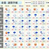 週間 沖縄や奄美は次第に夏空広がる 九州から東北は梅雨空 雨量の多くなる所も