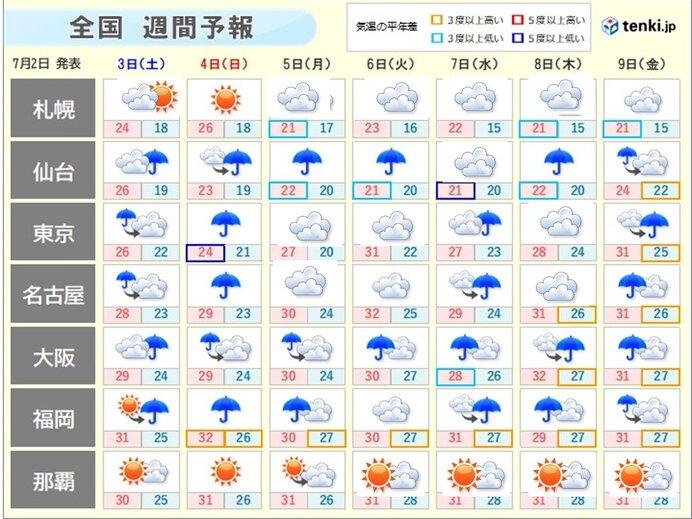 週間天気 本州から九州で梅雨空続く 大雨に注意警戒 熱中症にも