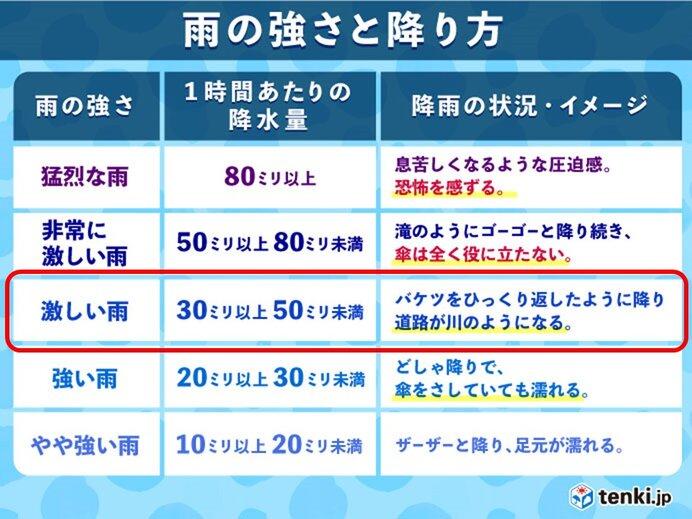 5日 九州から北海道 雨や雷雨 激しい雨も_画像