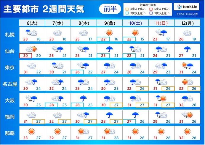日本海側中心に大雨のおそれ