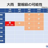 九州 週末にかけて大雨のおそれ 来週は梅雨明けへ