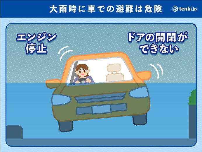 大雨の中 車を運転して避難する場合 注意点