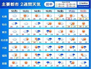 九州~関東甲信、東北の梅雨明けはいつ? 近づく夏空と酷暑「2週間天気」