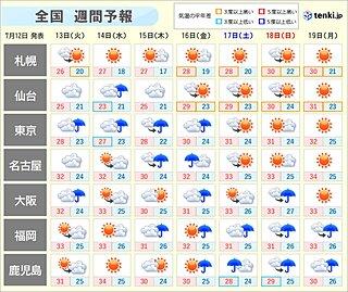 週間 続々と梅雨明けか それでも大気の状態は不安定 所々で雨雲が発達