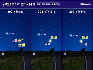 12日から 金星と火星が接近 今夜は細い月もコラボ
