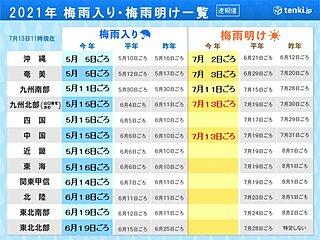 九州北部・中国 梅雨明け いずれも平年より早く