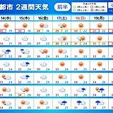 今週後半には全国的に夏に 梅雨明けしても急な雷など雨の降り方に注意「2週間天気」
