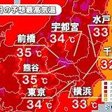 関東 梅雨明け後の暑さ警戒 最高気温35度以上の猛暑日も 真夏並みの暑さ続く