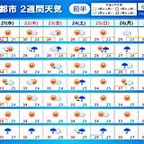 2週間天気 体にこたえる暑さ 沖縄は台風6号の接近で大荒れ あすは猛烈な風も