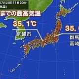 熱中症に警戒 午前中に35℃以上の猛暑日 すでに全国のアメダス約7割で30℃以上