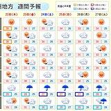 九州 4連休にかけての天気 台風6号の影響は?