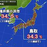 猛烈な暑さ 午前中に猛暑日に迫るほどの所も 12県に熱中症警戒アラート
