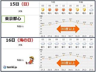 関東 酷暑続く 30度以上となる時間長い