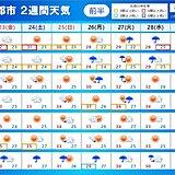 2週間天気 あす台風6号が先島諸島に最接近 台風のたまごも発生 西ほど酷暑