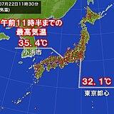 「大暑」 午前中から広く30℃以上 福井県で猛暑日地点も こまめな水分補給を
